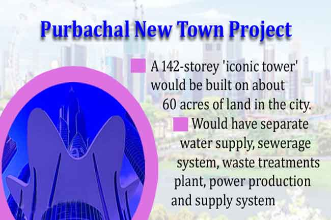 Purbachal to be first smart city in Bd